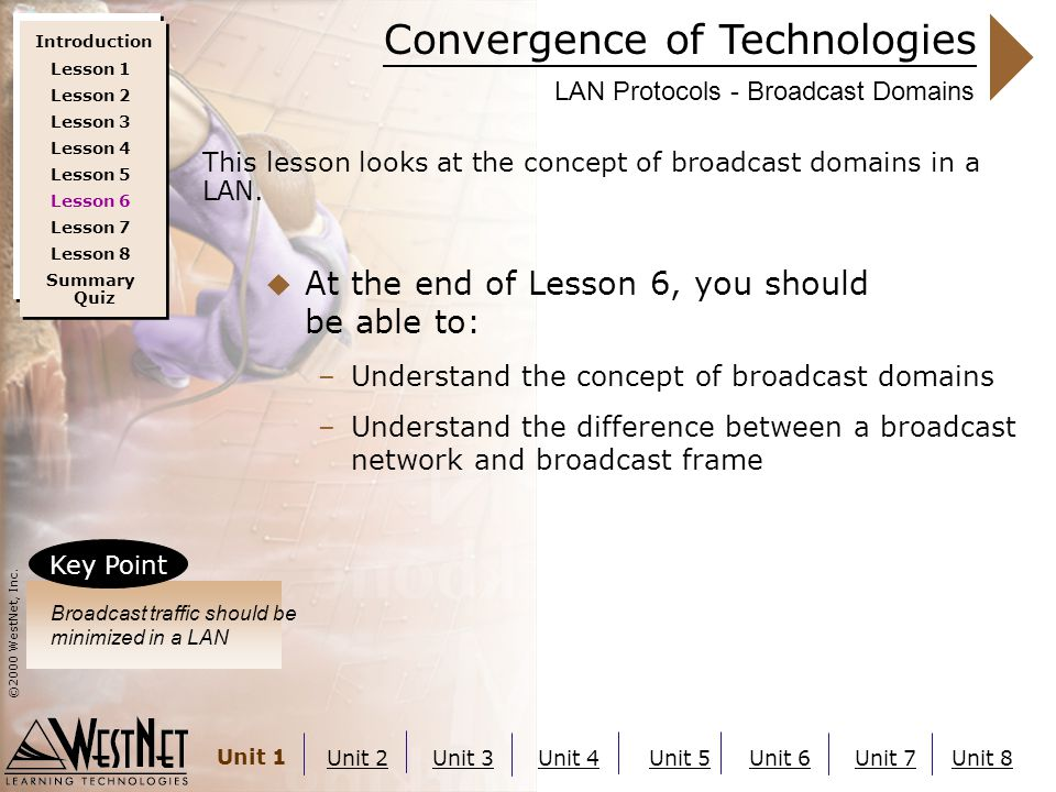 Convergence of Technologies ©2000 WestNet, Inc. Unit 1 Unit 2Unit 3Unit 4Unit 5Unit 6Unit 7Unit 8 LAN Protocols - Broadcast Domains  At the end of Le