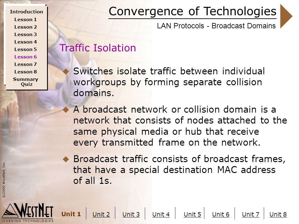Convergence of Technologies ©2000 WestNet, Inc. Unit 1 Unit 2Unit 3Unit 4Unit 5Unit 6Unit 7Unit 8 LAN Protocols - Broadcast Domains  Switches isolate