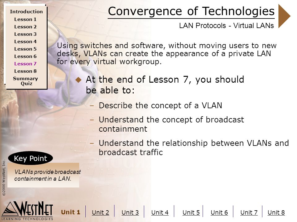 Convergence of Technologies ©2000 WestNet, Inc. Unit 1 Unit 2Unit 3Unit 4Unit 5Unit 6Unit 7Unit 8 LAN Protocols - Virtual LANs  At the end of Lesson