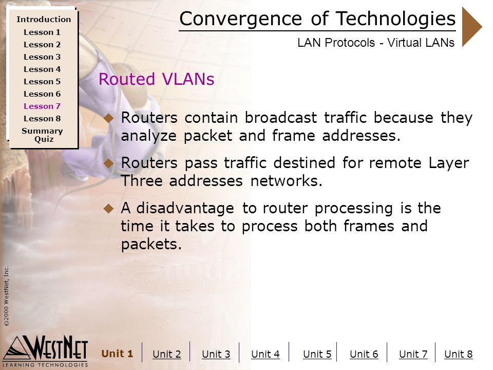 Convergence of Technologies ©2000 WestNet, Inc. Unit 1 Unit 2Unit 3Unit 4Unit 5Unit 6Unit 7Unit 8 LAN Protocols - Virtual LANs  Routers contain broad