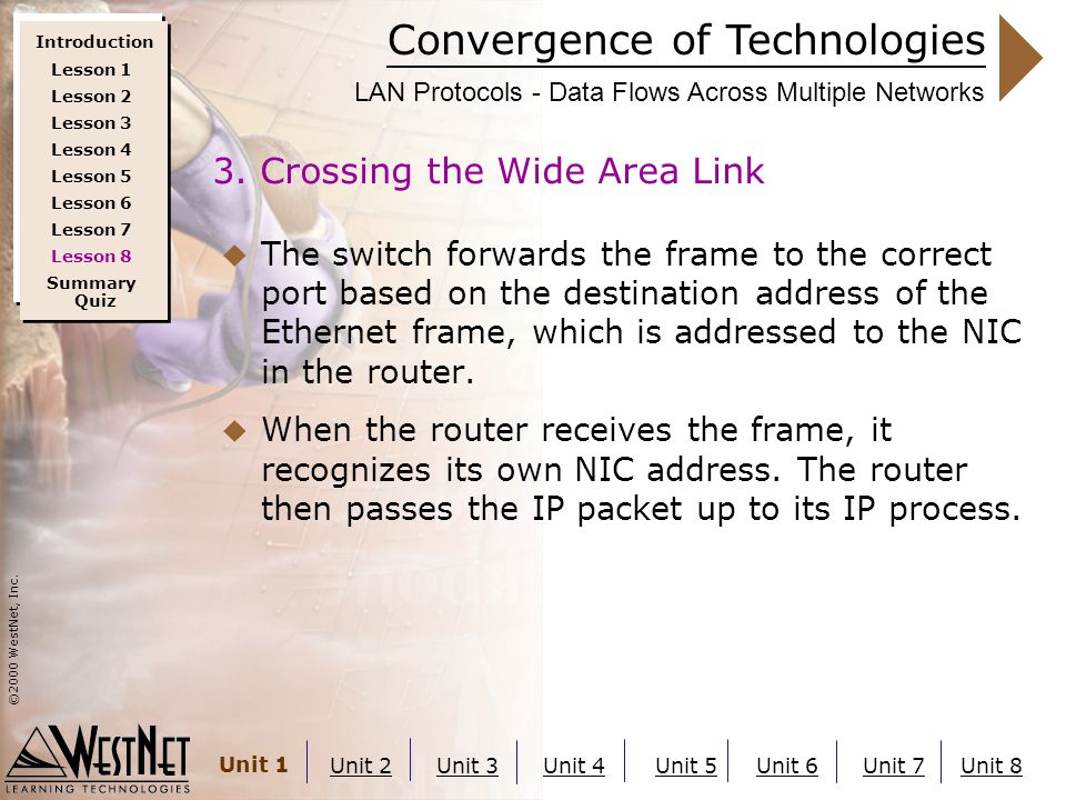 Convergence of Technologies ©2000 WestNet, Inc. Unit 1 Unit 2Unit 3Unit 4Unit 5Unit 6Unit 7Unit 8 LAN Protocols - Data Flows Across Multiple Networks