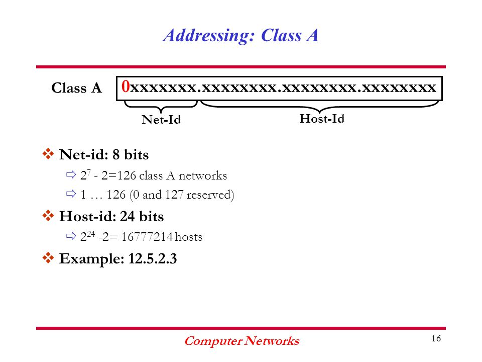 Computer Networks 16 Addressing: Class A vNet-id: 8 bits ð2 7 - 2=126 class A networks ð1 … 126 (0 and 127 reserved) vHost-id: 24 bits ð2 24 -2= 16777214 hosts vExample: 12.5.2.3 0xxxxxxx.xxxxxxxx.xxxxxxxx.xxxxxxxx Class A Net-Id Host-Id
