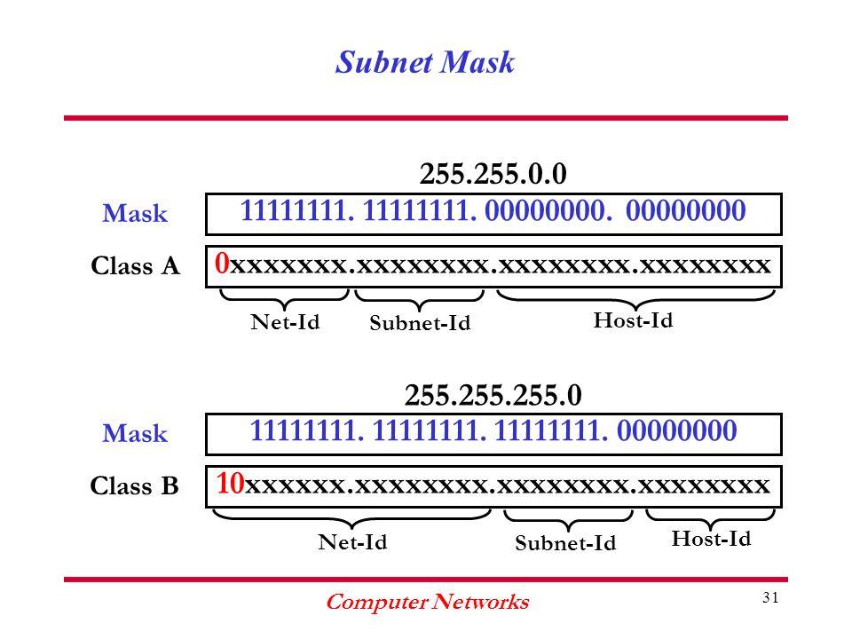 Computer Networks 31 Subnet Mask 0xxxxxxx.xxxxxxxx.xxxxxxxx.xxxxxxxx Class A Net-Id Host-Id Subnet-Id 11111111.