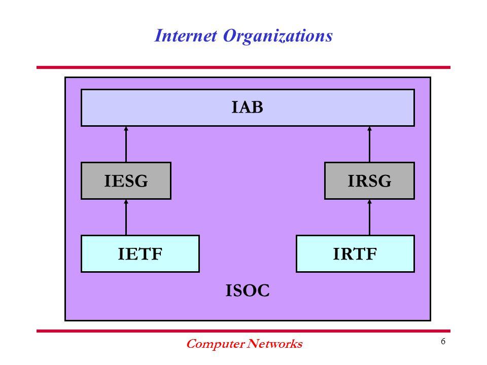 Computer Networks 17 Addressing: Class B vNet-id: 16 bits ð2 14 =16384 class B networks ð128 … 191 vHost-id: 16 bits ð2 16 -2 = 65534 hosts vExample: 130.20.6.1 10xxxxxx.xxxxxxxx.xxxxxxxx.xxxxxxxx Class B Net-Id Host-Id