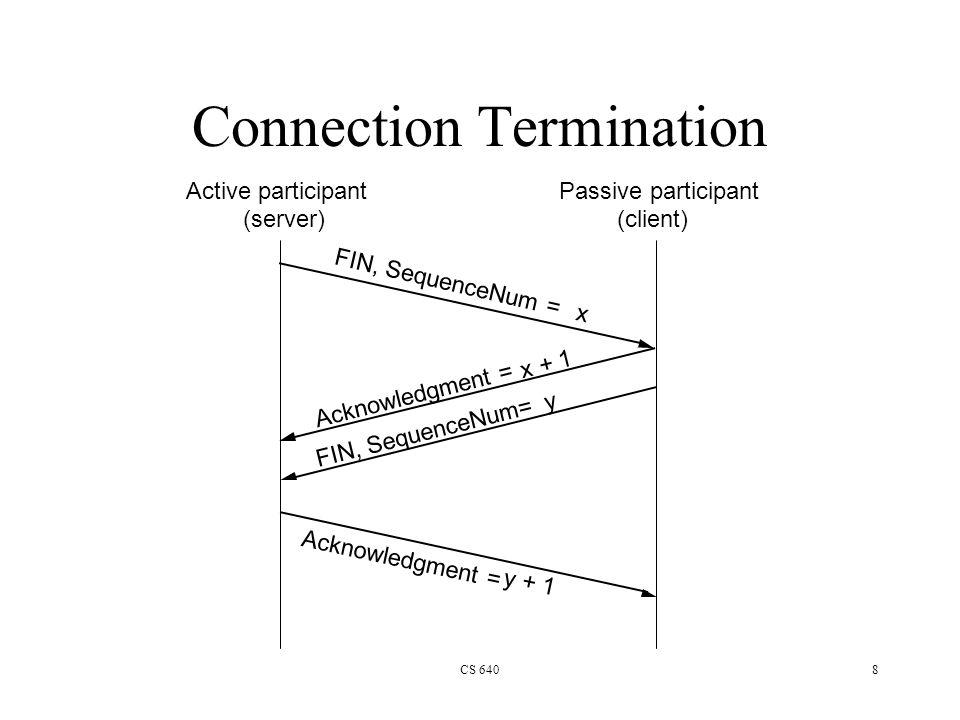 CS 6408 Connection Termination Active participant (server) Passive participant (client) FIN, SequenceNum = x Acknowledgment = y + 1 x + 1 FIN, SequenceNum= y