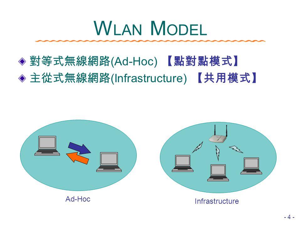 - 4 - W LAN M ODEL 對等式無線網路 (Ad-Hoc) 【點對點模式】 主從式無線網路 (Infrastructure) 【共用模式】 Ad-Hoc Infrastructure