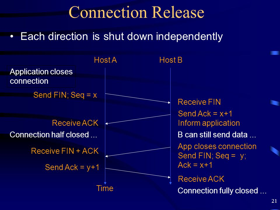 21 Connection Release Each direction is shut down independently Host AHost B Send FIN; Seq = x Receive FIN Send Ack = x+1 Inform application Receive A