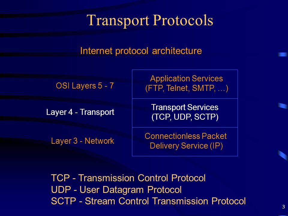24 Flow Control Hosts that send and receive TCP data segments can operate at different data rates because of differences in CPU and network bandwidth.