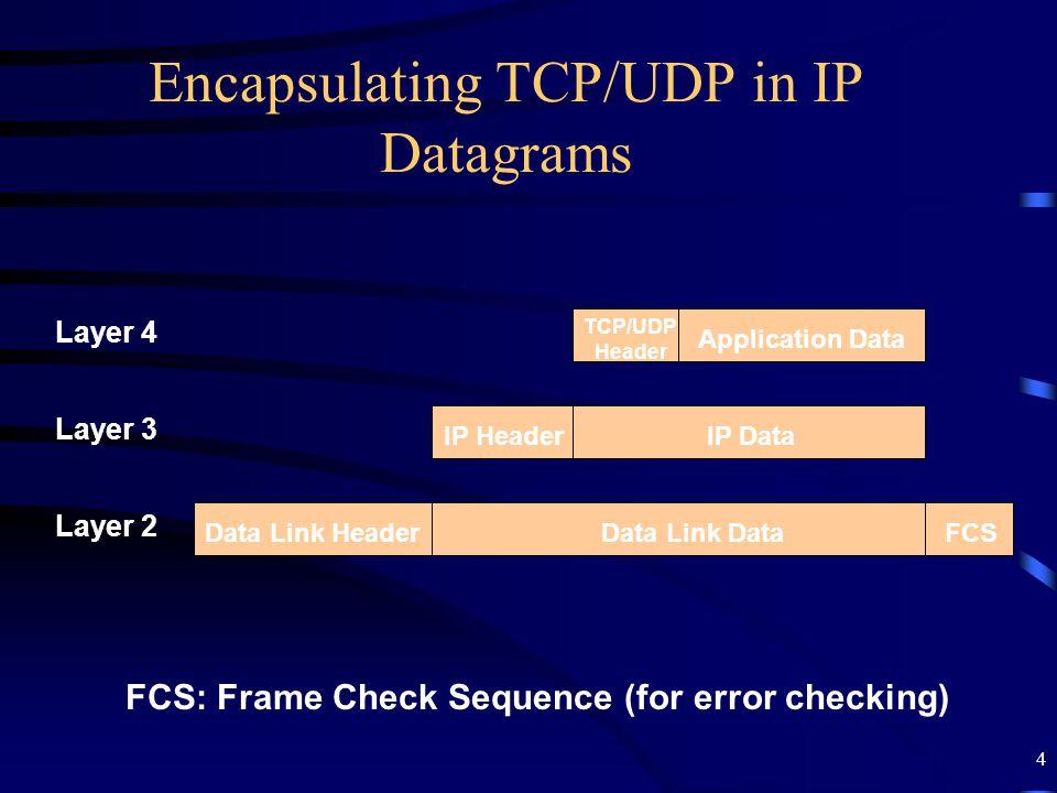 15 TCP Segment Format Source PortDestination Port Sequence Number Ack Number Checksum Data Urgent Pointer PaddingOptions (if any) ……….