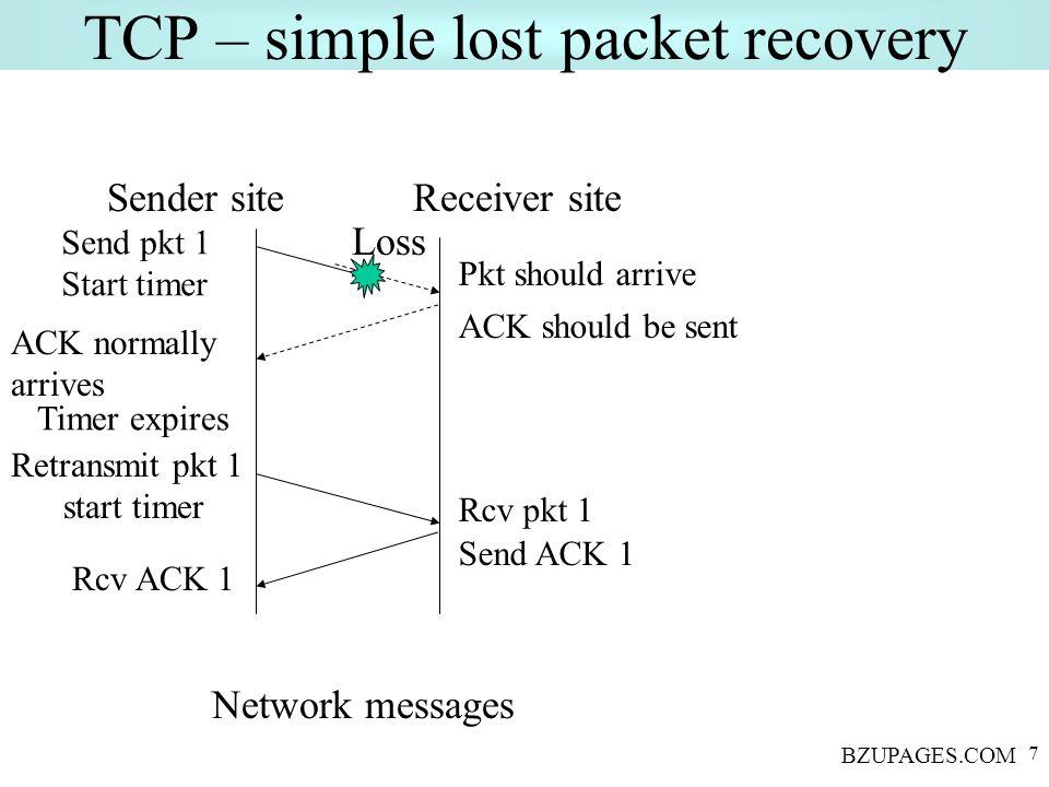 BZUPAGES.COM 7 TCP – simple lost packet recovery Send pkt 1 Start timer ACK normally arrives Rcv ACK 1 Network messages Pkt should arrive Rcv pkt 1 Send ACK 1 ACK should be sent Sender siteReceiver site Loss Timer expires Retransmit pkt 1 start timer