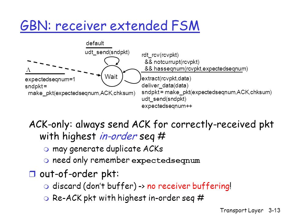 Transport Layer3-13 GBN: receiver extended FSM ACK-only: always send ACK for correctly-received pkt with highest in-order seq # m may generate duplica