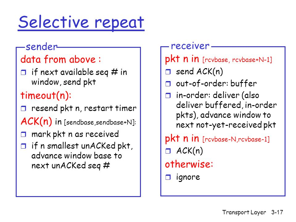 Transport Layer3-17 Selective repeat data from above : r if next available seq # in window, send pkt timeout(n): r resend pkt n, restart timer ACK(n)