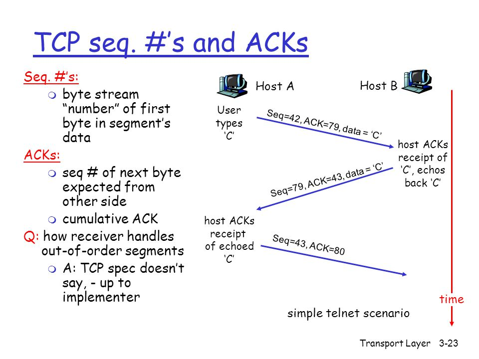 Transport Layer3-23 TCP seq. #'s and ACKs Seq.