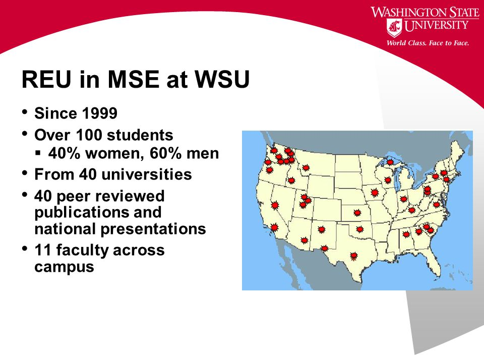 REU in MSE at WSU Since 1999 Over 100 students  40% women, 60% men From 40 universities 40 peer reviewed publications and national presentations 11 faculty across campus