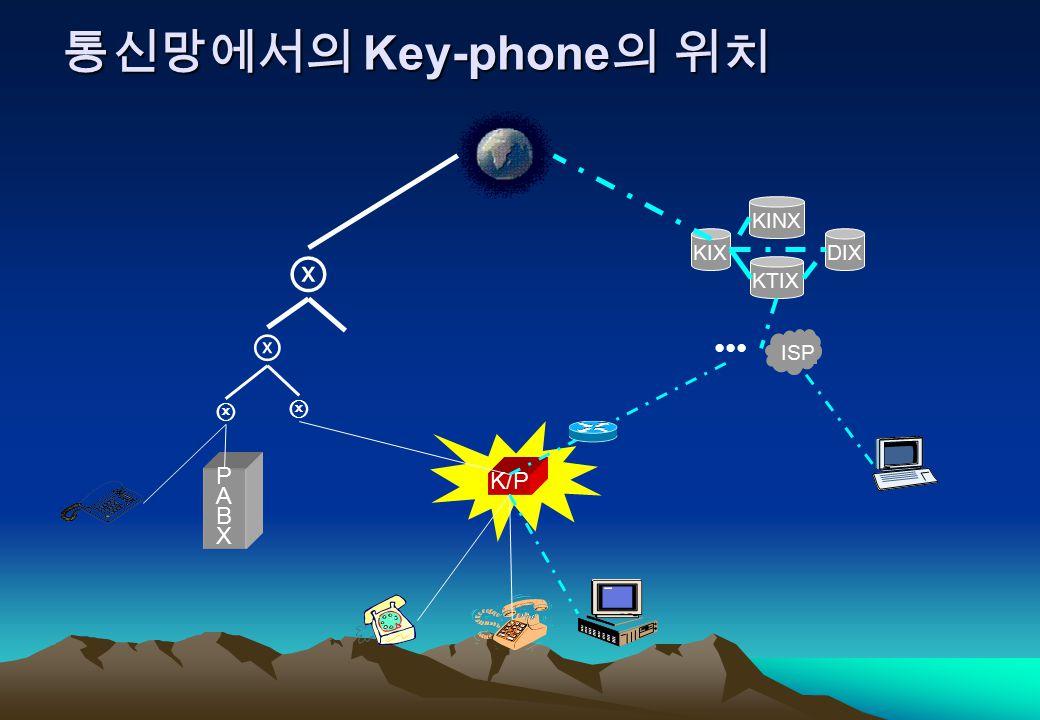 기초 지식 : 무선 LAN 의 시장에서의 지위 PersonalHomeOfficeWide Area PAN LAN WAN - 저 전력 - 짧은 거리 - 유선 cable 대체 - 음성,data 즐기기 - 단순, 확실, 신뢰 - 유선 cable 대체 - Data 만 - Roaming - 저 간섭 MAN