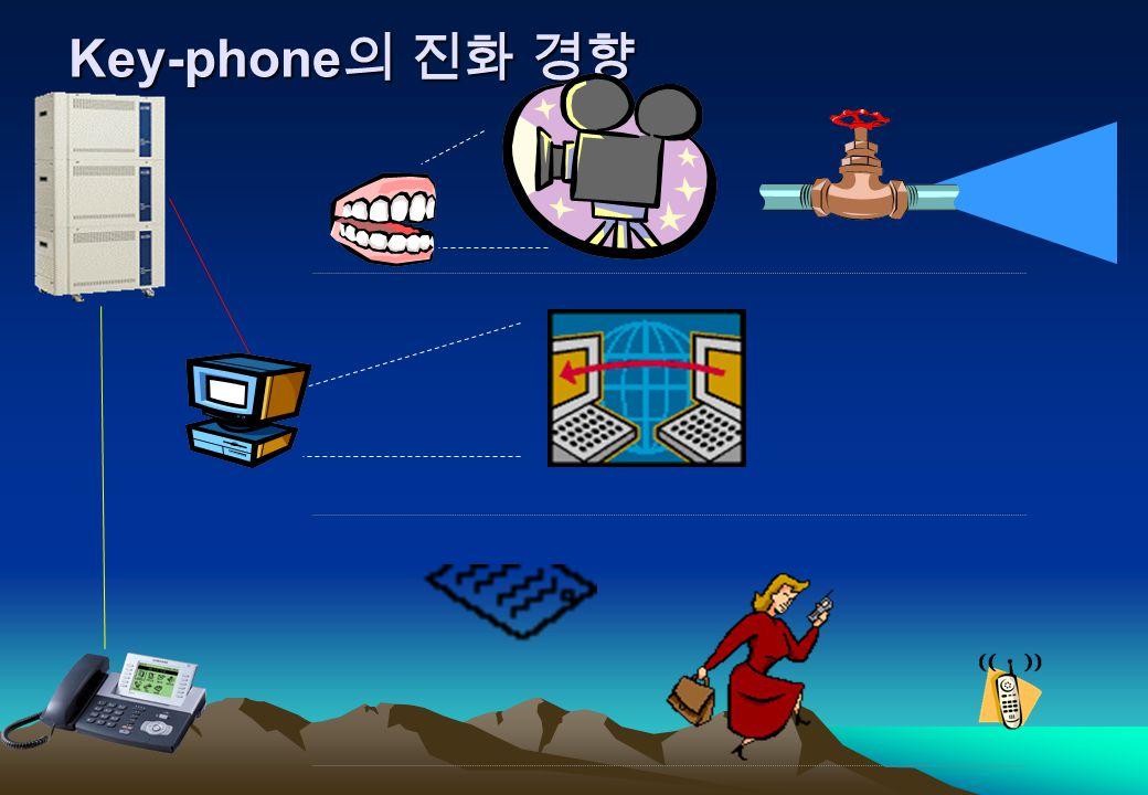 Key-phone 의 탄생 n×(n-1) n C 2= -------- 2 ⓧ n ⓧ ⓧ ⓧ PABXPABX ⓧ K/P