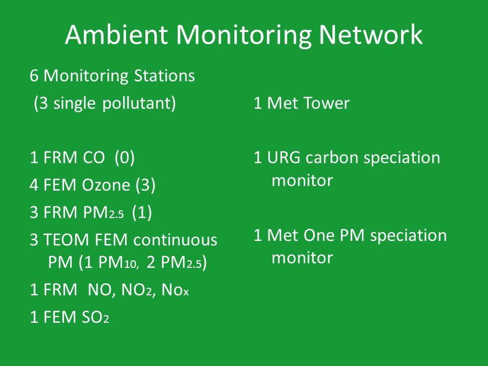 Ambient Monitoring Network 6 Monitoring Stations (3 single pollutant) 1 FRM CO (0) 4 FEM Ozone (3) 3 FRM PM 2.5 (1) 3 TEOM FEM continuous PM (1 PM 10, 2 PM 2.5 ) 1 FRM NO, NO 2, No x 1 FEM SO 2 1 Met Tower 1 URG carbon speciation monitor 1 Met One PM speciation monitor