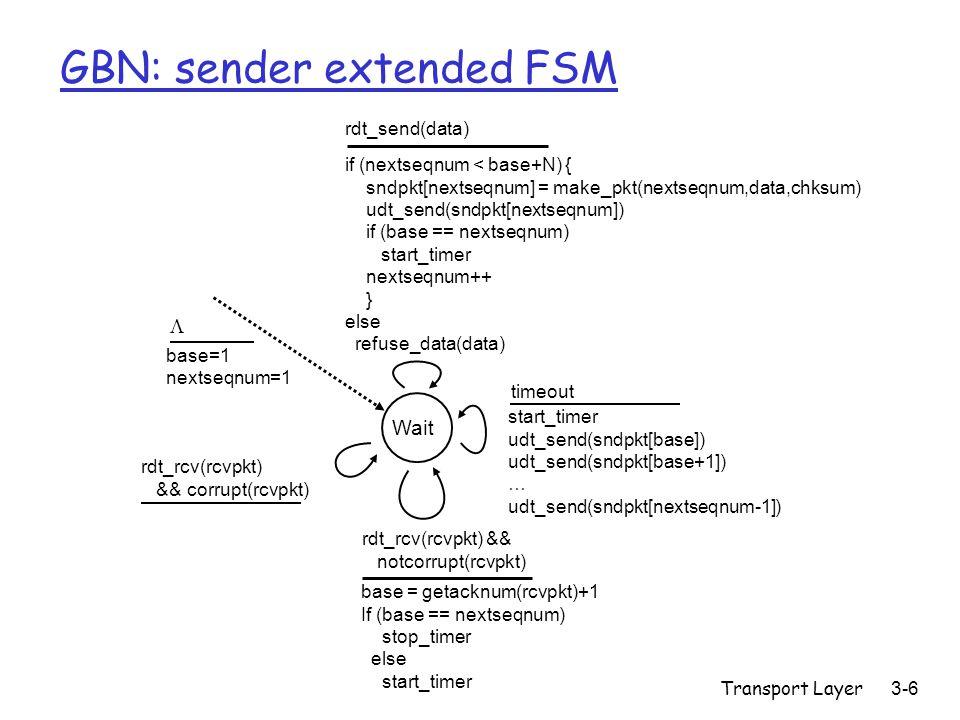 Transport Layer3-6 GBN: sender extended FSM Wait start_timer udt_send(sndpkt[base]) udt_send(sndpkt[base+1]) … udt_send(sndpkt[nextseqnum-1]) timeout rdt_send(data) if (nextseqnum < base+N) { sndpkt[nextseqnum] = make_pkt(nextseqnum,data,chksum) udt_send(sndpkt[nextseqnum]) if (base == nextseqnum) start_timer nextseqnum++ } else refuse_data(data) base = getacknum(rcvpkt)+1 If (base == nextseqnum) stop_timer else start_timer rdt_rcv(rcvpkt) && notcorrupt(rcvpkt) base=1 nextseqnum=1 rdt_rcv(rcvpkt) && corrupt(rcvpkt) 