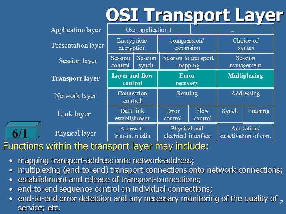 1 Lecture #19: Transport Protocols. Elements and Examples l OSI Transport Layer l Transport Service Primitives l Addressing l Connection Control l Tra