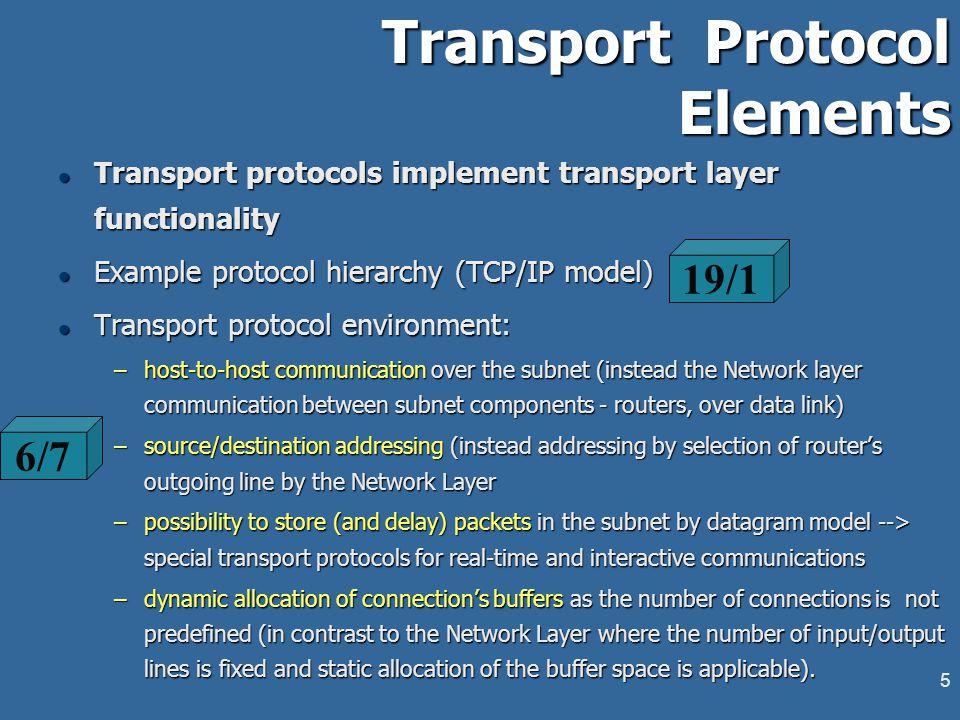 15 TCP protocol Segment Header - Flags' field (cont.)Segment Header - Flags' field (cont.) SYN: Establish connection.