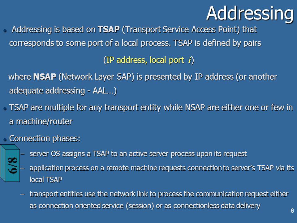 16 TCP protocol Segment Header (cont.)Segment Header (cont.) Urgent pointer.