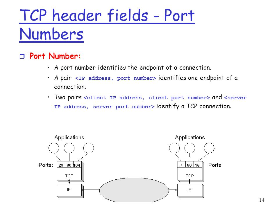 14 TCP header fields - Port Numbers r Port Number: A port number identifies the endpoint of a connection.