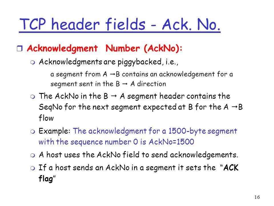 16 TCP header fields - Ack. No.