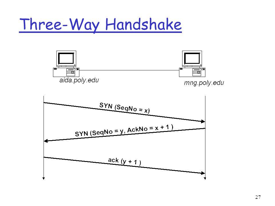 27 Three-Way Handshake