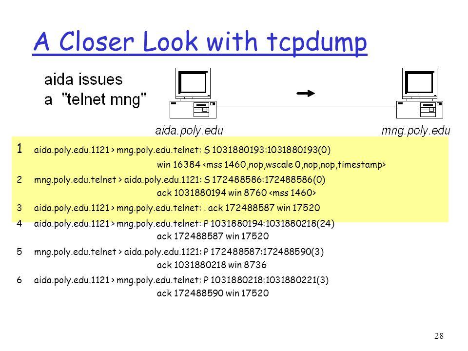 28 A Closer Look with tcpdump 1 aida.poly.edu.1121 > mng.poly.edu.telnet: S 1031880193:1031880193(0) win 16384 2 mng.poly.edu.telnet > aida.poly.edu.1121: S 172488586:172488586(0) ack 1031880194 win 8760 3 aida.poly.edu.1121 > mng.poly.edu.telnet:.