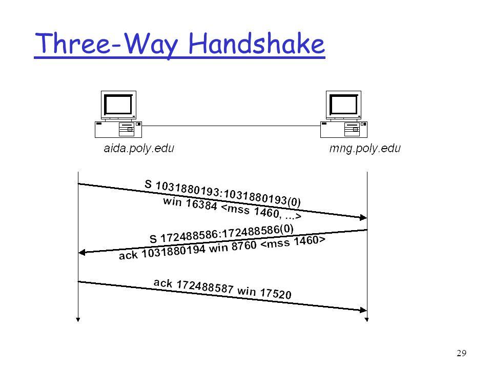 29 Three-Way Handshake