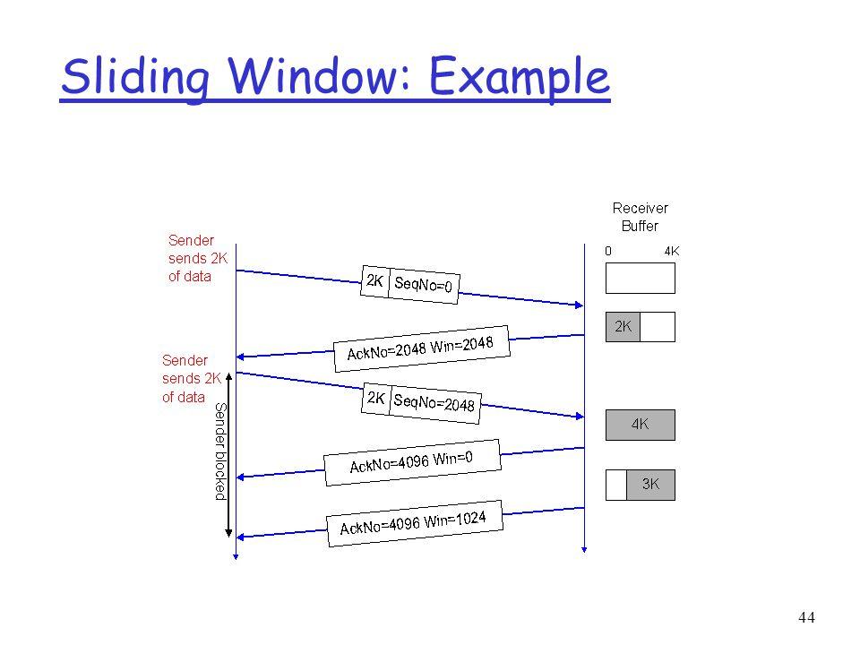44 Sliding Window: Example
