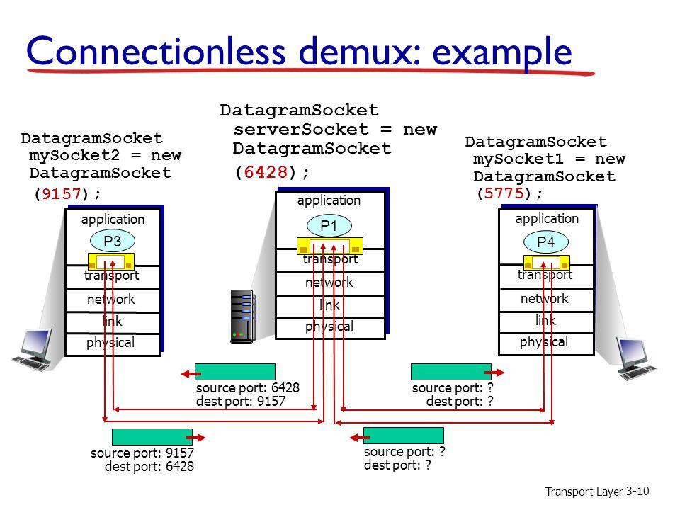 Transport Layer 3-10 Connectionless demux: example DatagramSocket serverSocket = new DatagramSocket (6428); transport application physical link network P3 transport application physical link network P1 transport application physical link network P4 DatagramSocket mySocket1 = new DatagramSocket (5775); DatagramSocket mySocket2 = new DatagramSocket (9157); source port: 9157 dest port: 6428 source port: 6428 dest port: 9157 source port: .