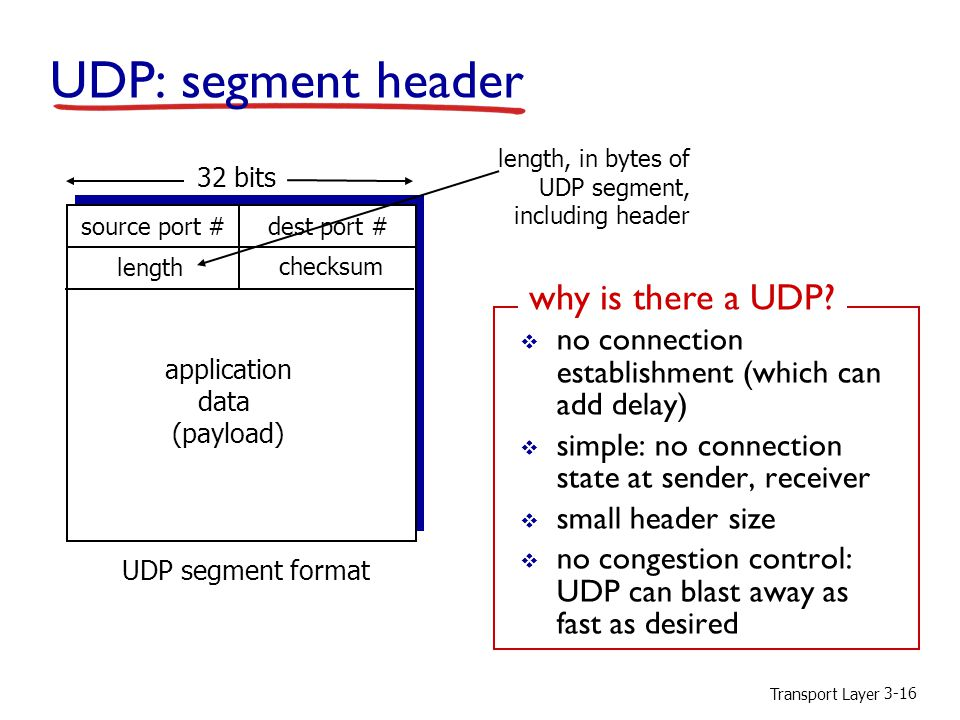 Transport Layer 3-16 UDP: segment header source port #dest port # 32 bits application data (payload) UDP segment format length checksum length, in bytes of UDP segment, including header  no connection establishment (which can add delay)  simple: no connection state at sender, receiver  small header size  no congestion control: UDP can blast away as fast as desired why is there a UDP