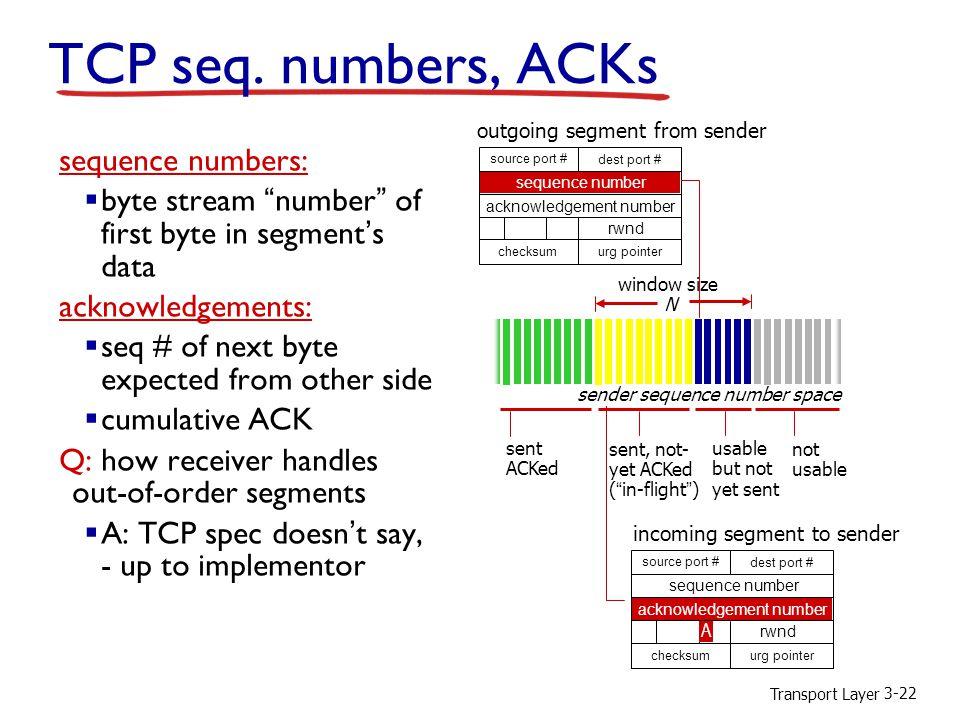 Transport Layer 3-22 TCP seq.