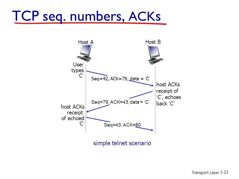 Transport Layer 3-23 TCP seq.