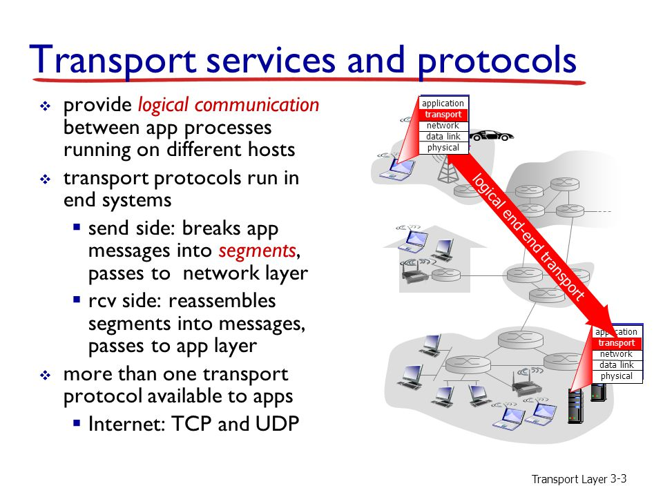 Transport Layer 3-3 Transport services and protocols  provide logical communication between app processes running on different hosts  transport protocols run in end systems  send side: breaks app messages into segments, passes to network layer  rcv side: reassembles segments into messages, passes to app layer  more than one transport protocol available to apps  Internet: TCP and UDP application transport network data link physical logical end-end transport application transport network data link physical