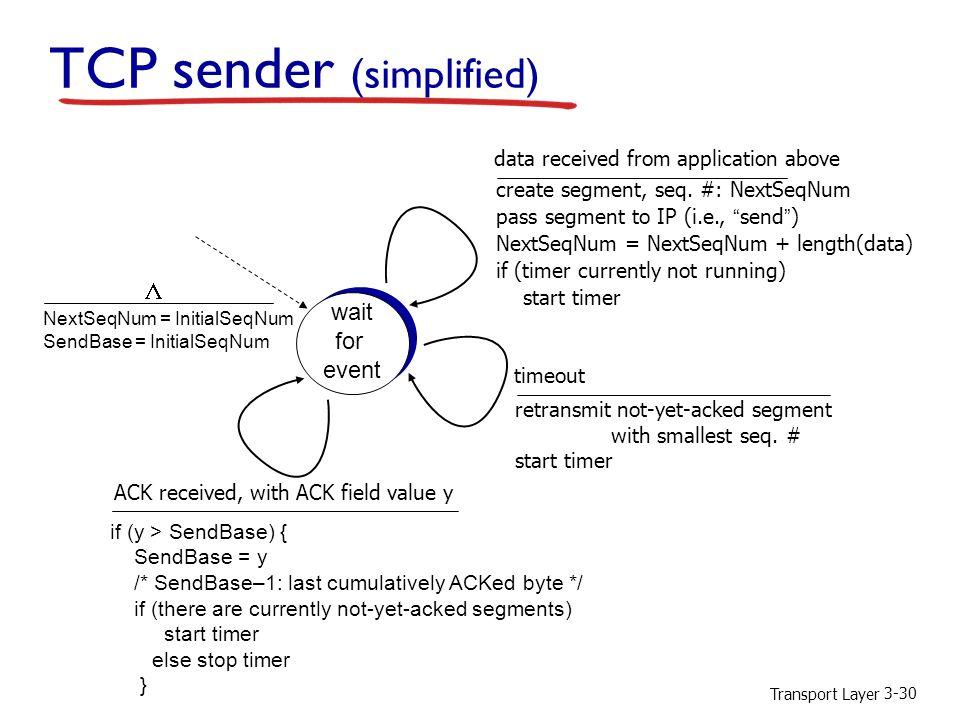 Transport Layer 3-30 TCP sender (simplified) wait for event NextSeqNum = InitialSeqNum SendBase = InitialSeqNum  create segment, seq.
