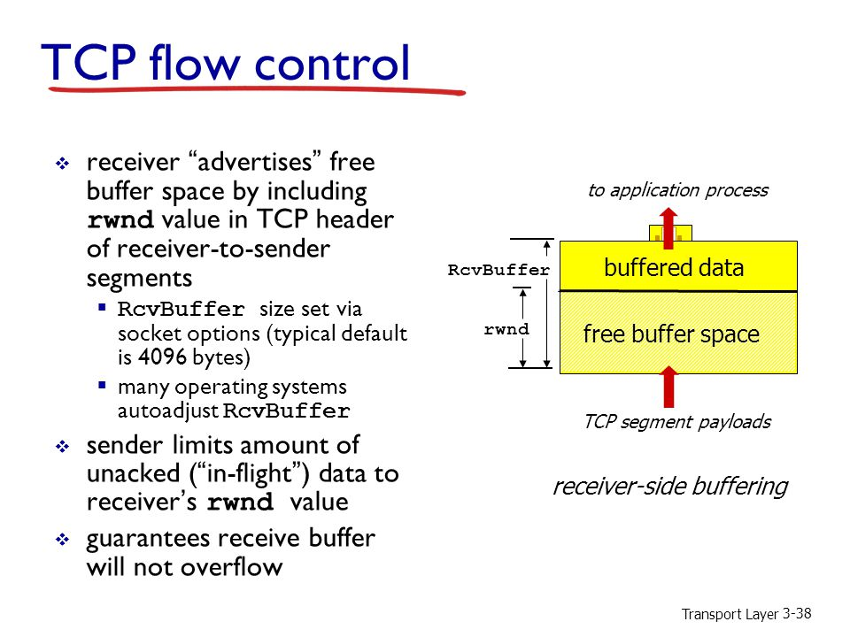 Transport Layer 3-38 TCP flow control buffered data free buffer space rwnd RcvBuffer TCP segment payloads to application process  receiver advertises free buffer space by including rwnd value in TCP header of receiver-to-sender segments  RcvBuffer size set via socket options (typical default is 4096 bytes)  many operating systems autoadjust RcvBuffer  sender limits amount of unacked ( in-flight ) data to receiver's rwnd value  guarantees receive buffer will not overflow receiver-side buffering