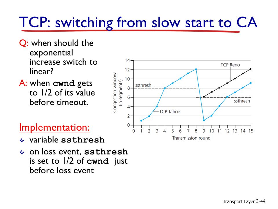 Transport Layer 3-44 Q: when should the exponential increase switch to linear.