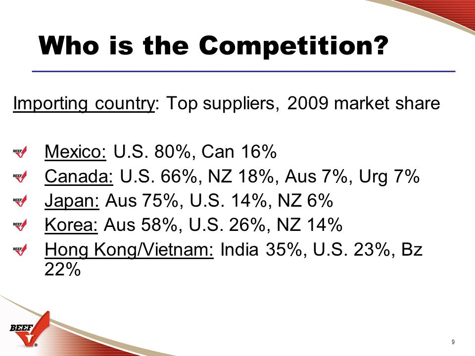 9 Who is the Competition. Importing country: Top suppliers, 2009 market share Mexico: U.S.