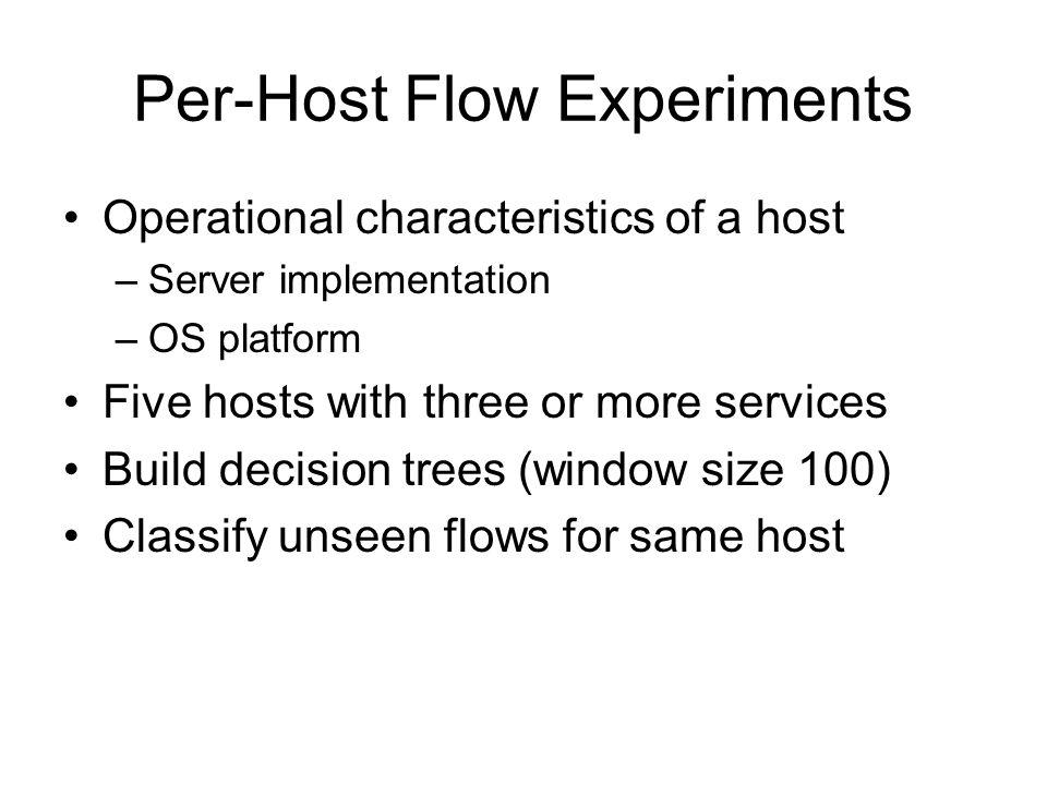 Per-Host Flow Results HostFTPSSHTelnetSMTPWWW 172.016.112.10095%-100%90%100% 172.016.112.05092%100%84%100%- 172.016.113.050100%- - 172.016.114.050100%95%100%95% 197.218.177.069100%- -