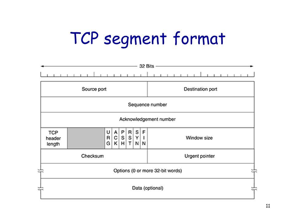 11 TCP segment format