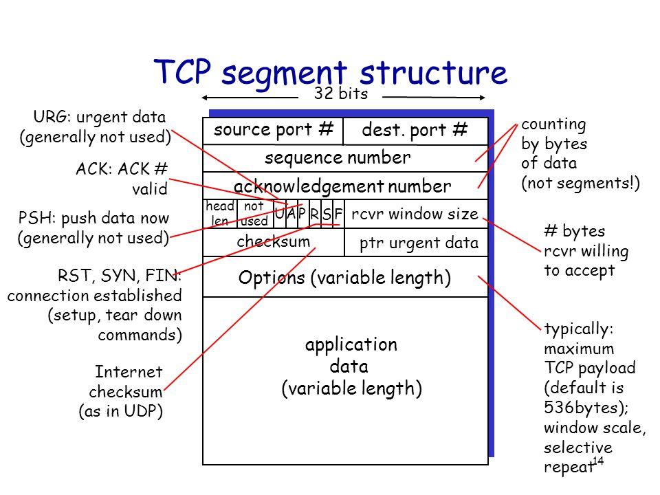14 TCP segment structure source port # dest.