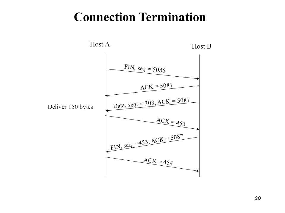 20 FIN, seq = 5086 ACK = 5087 Data, seq. = 303, ACK = 5087 Deliver 150 bytes FIN, seq.