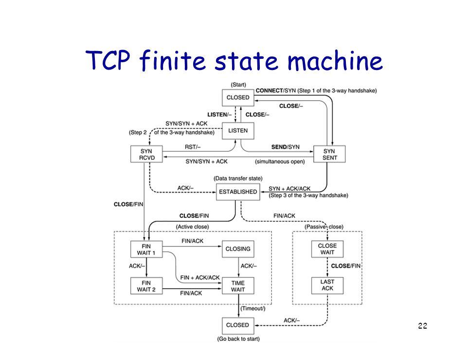 22 TCP finite state machine