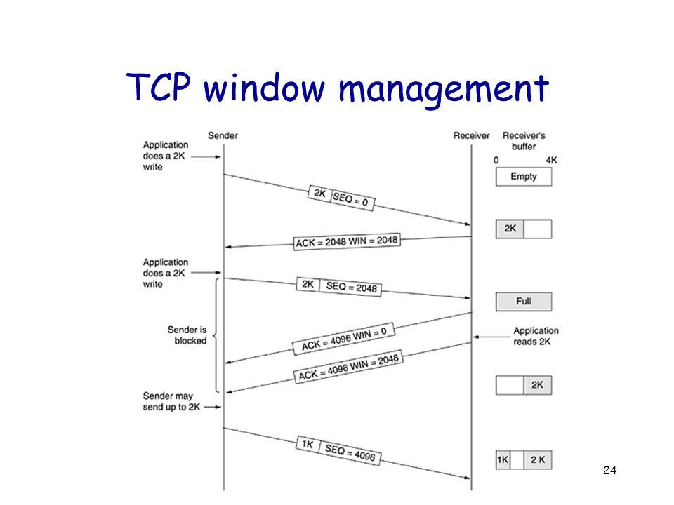 24 TCP window management