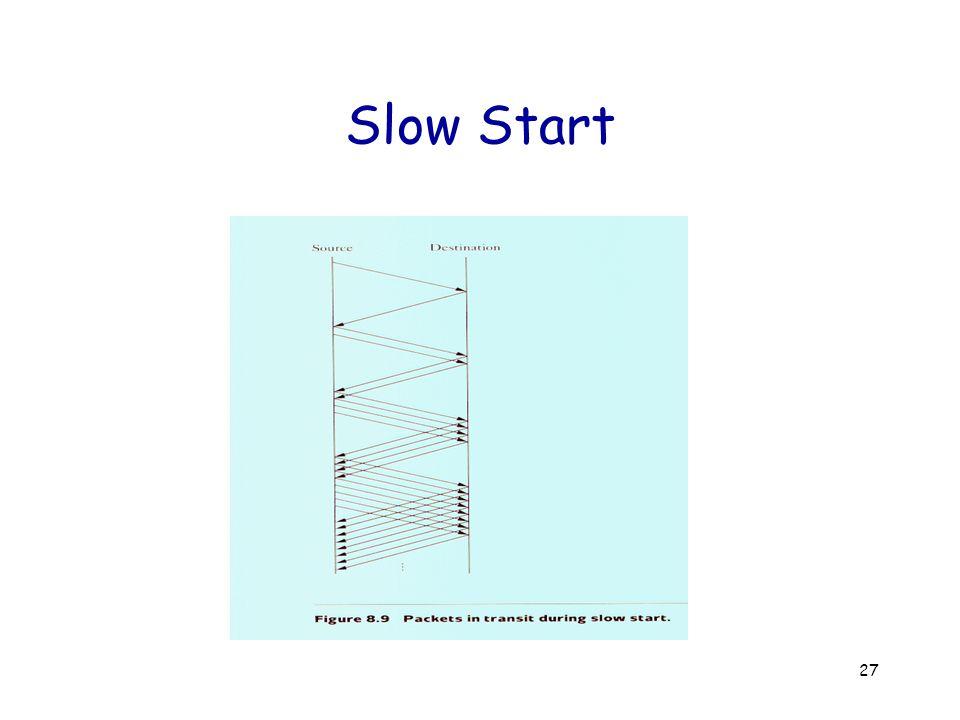 27 Slow Start