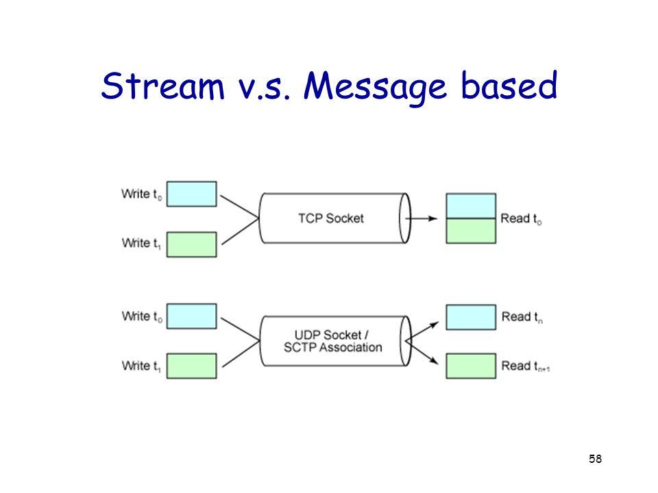 58 Stream v.s. Message based