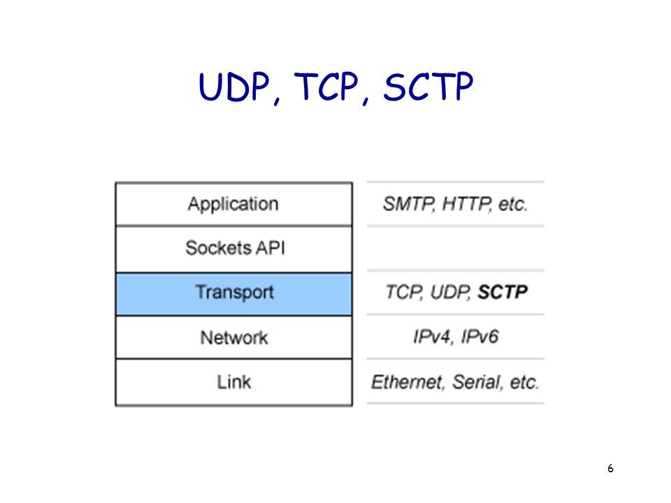 6 UDP, TCP, SCTP