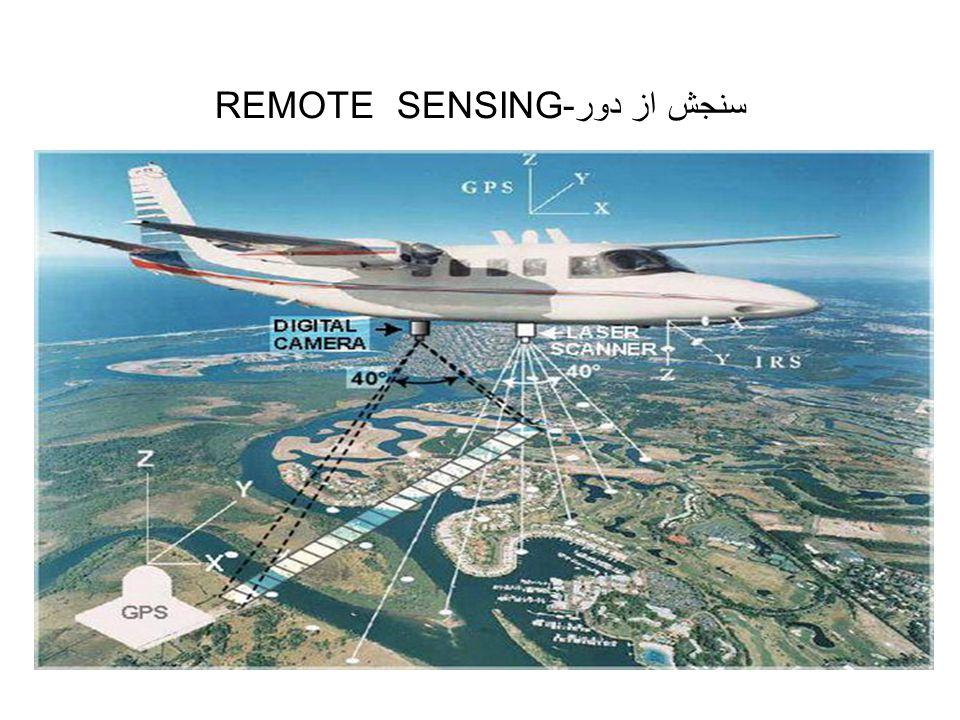 انواع ماهواره ها الف) ماهواره های مخابراتی: این ماهواره ها برای تقویت ارتباطات تلفنی یا دریافت و پخش برنامه های تلویزیونی و رادیویی بین نقاط مختلف زمین به کار می روند.